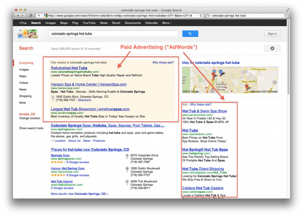 Crear anuncios relevantes